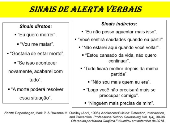 SINAIS DE ALERTA 1